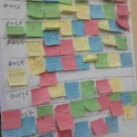 Post it, nearching factory